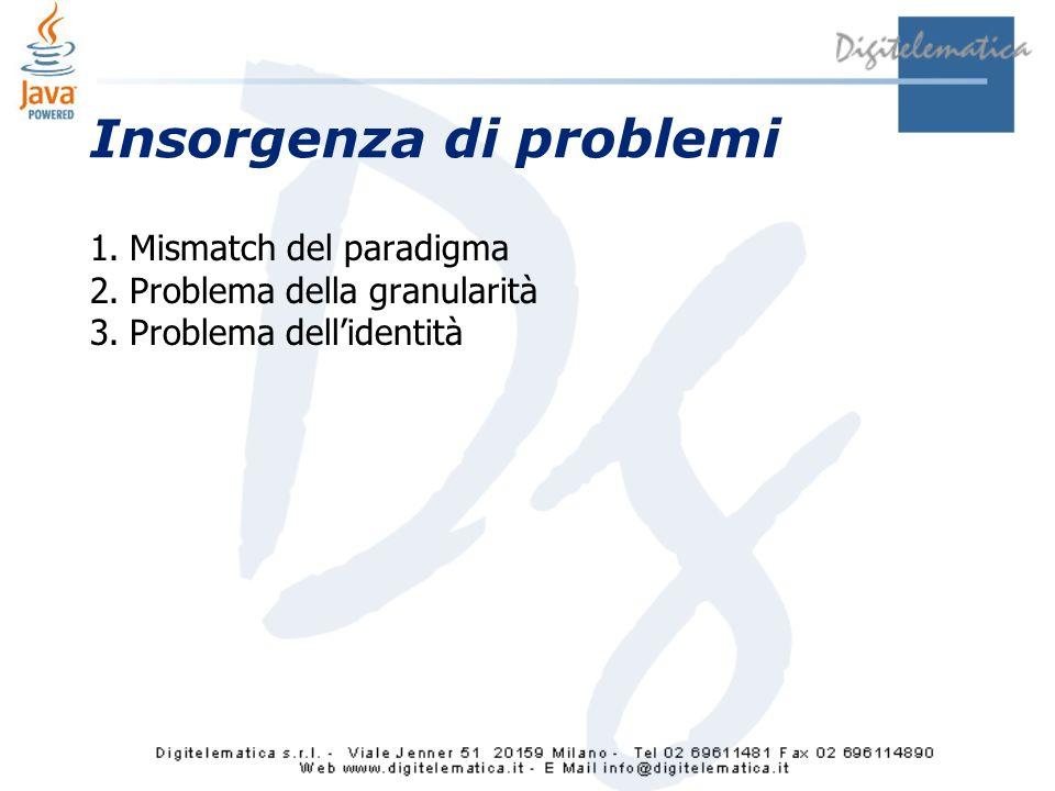 Insorgenza di problemi