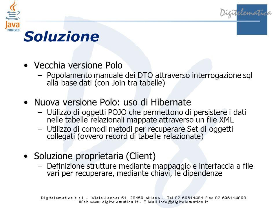 Soluzione Vecchia versione Polo Nuova versione Polo: uso di Hibernate