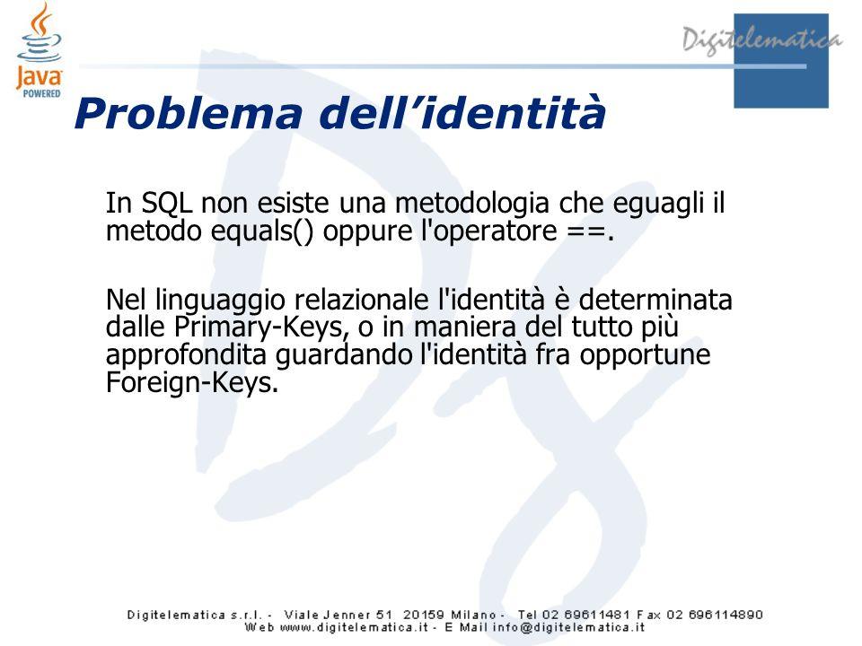 Problema dell'identità