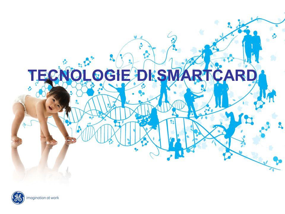TECNOLOGIE DI SMARTCARD