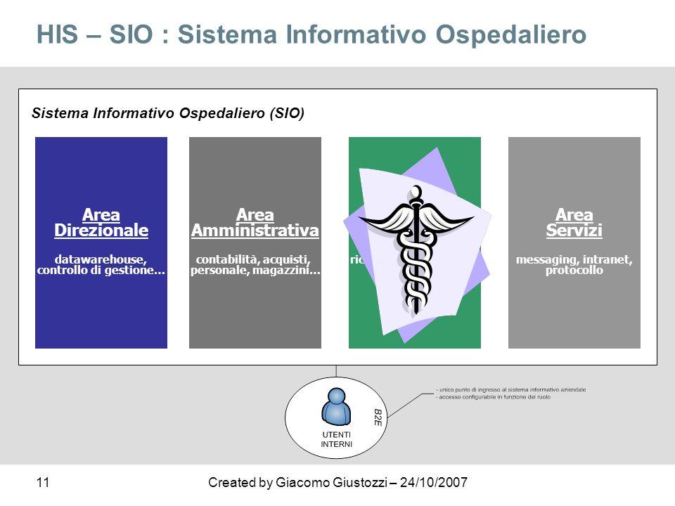 HIS – SIO : Sistema Informativo Ospedaliero