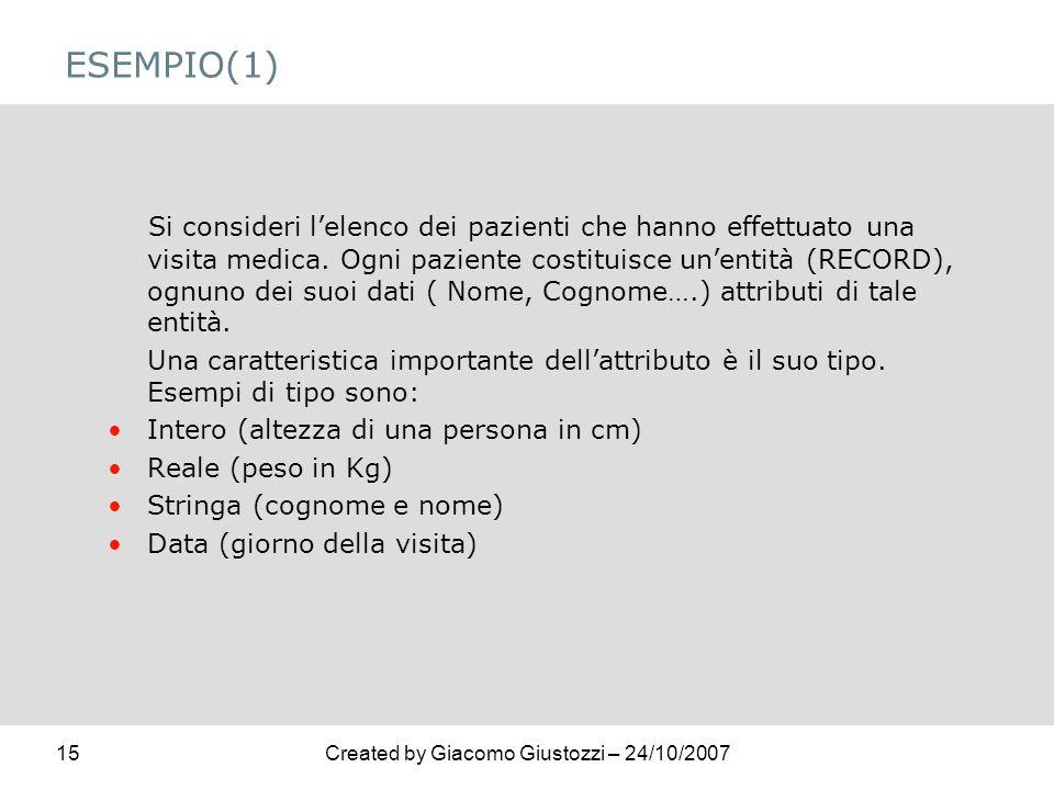 ESEMPIO(1)