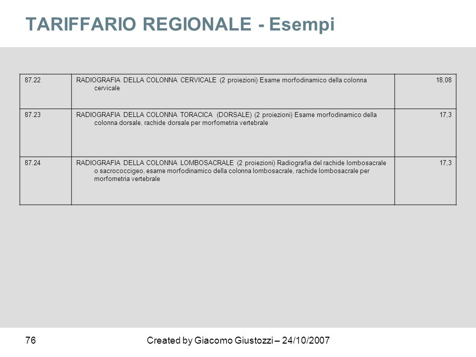 TARIFFARIO REGIONALE - Esempi