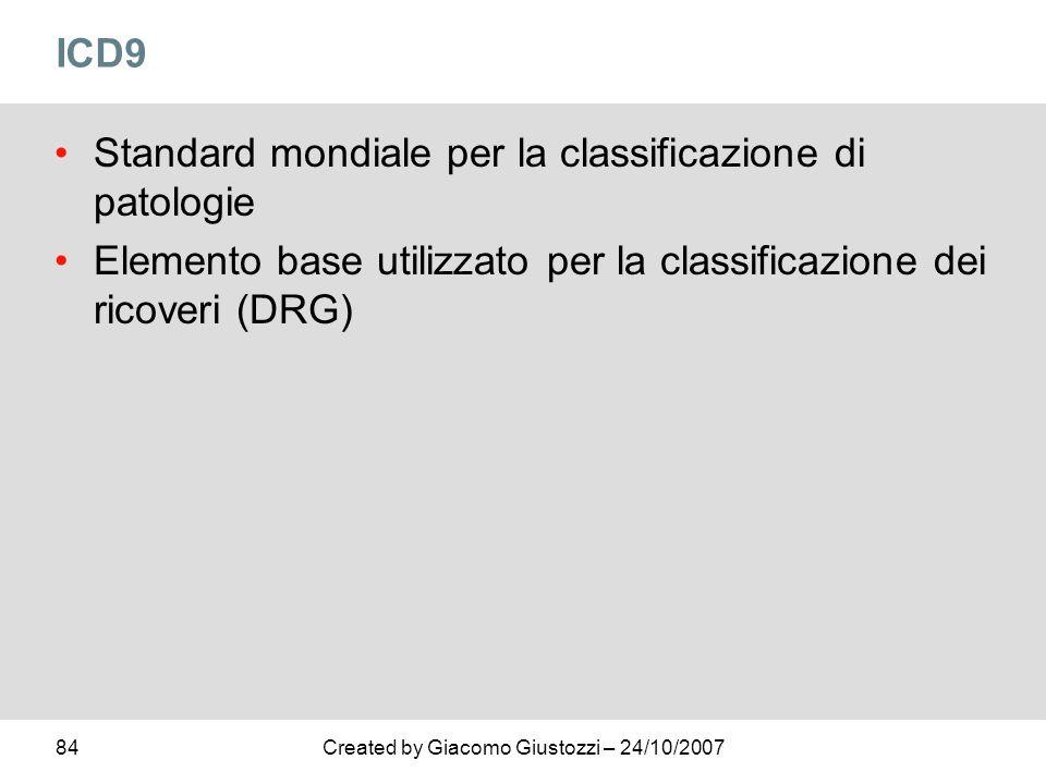 ICD9 Standard mondiale per la classificazione di patologie.