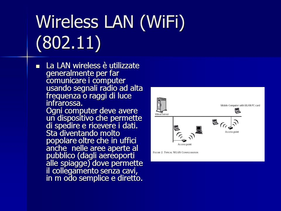 Wireless LAN (WiFi) (802.11)