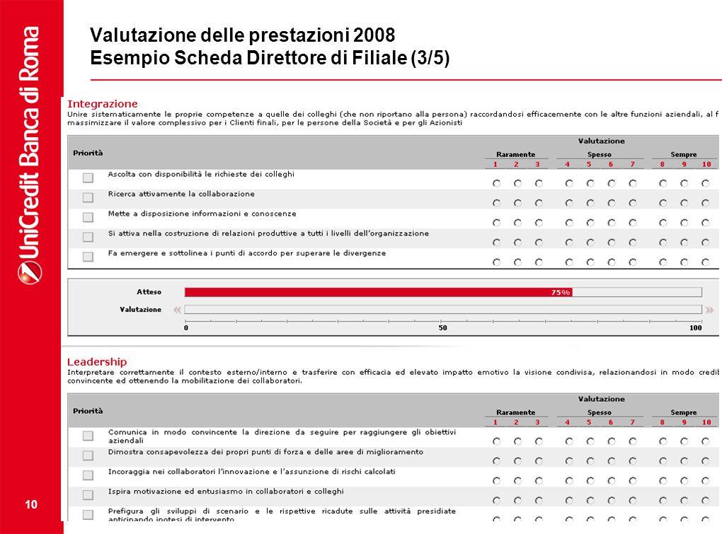 Valutazione delle prestazioni 2008 Esempio Scheda Direttore di Filiale (3/5)