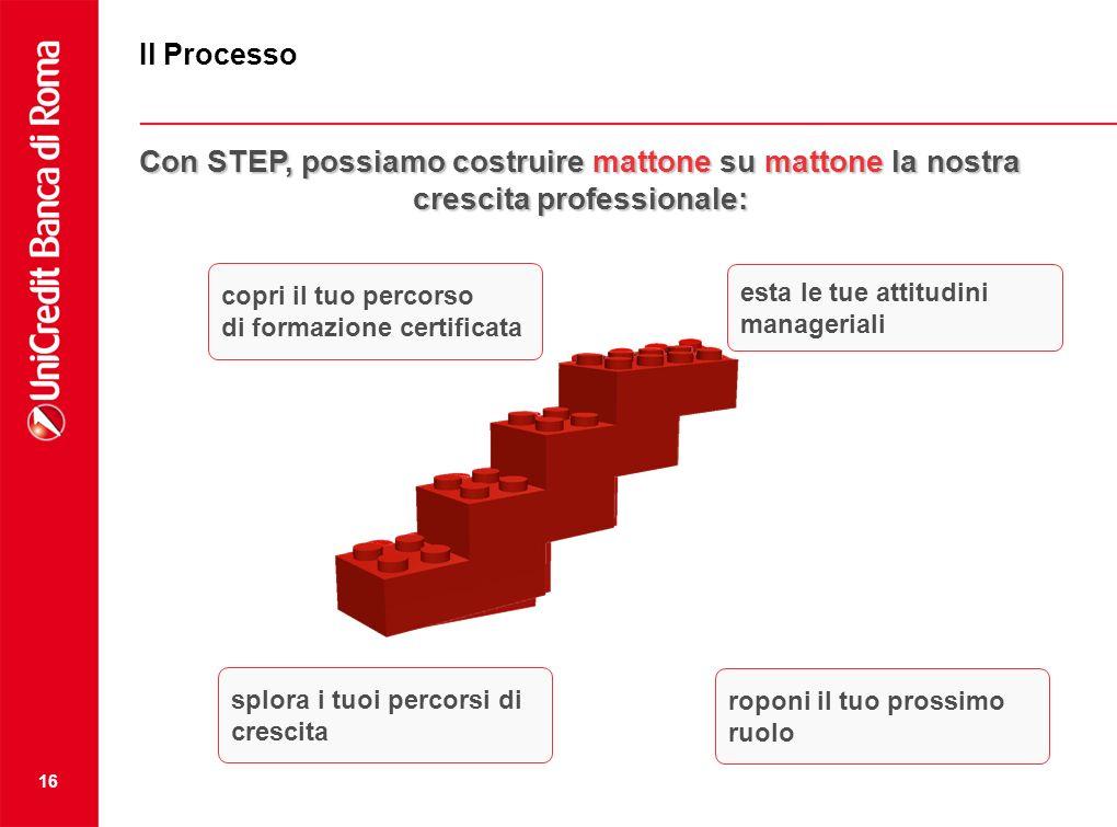 Il Processo Con STEP, possiamo costruire mattone su mattone la nostra crescita professionale: copri il tuo percorso.