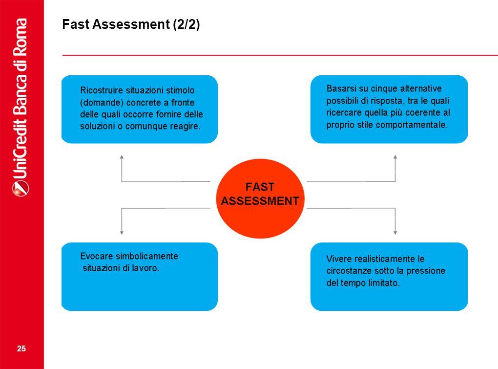 Fast Assessment (2/2)