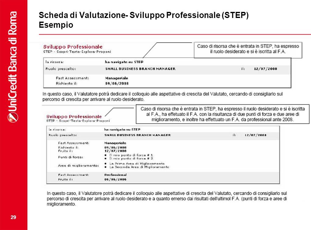 Scheda di Valutazione- Sviluppo Professionale (STEP) Esempio