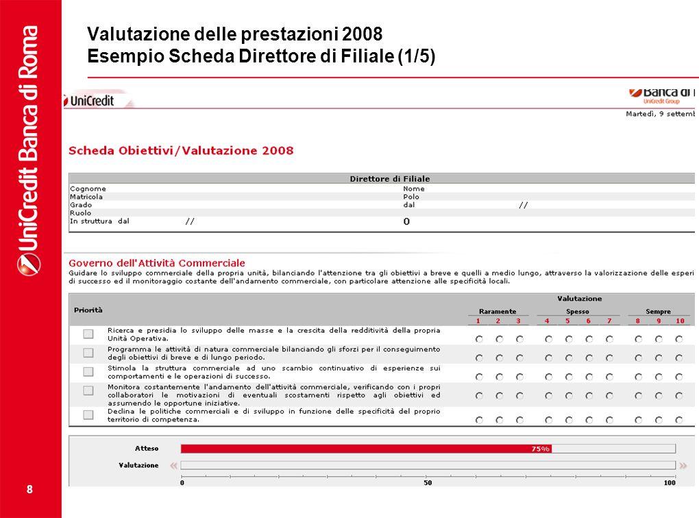 Valutazione delle prestazioni 2008 Esempio Scheda Direttore di Filiale (1/5)