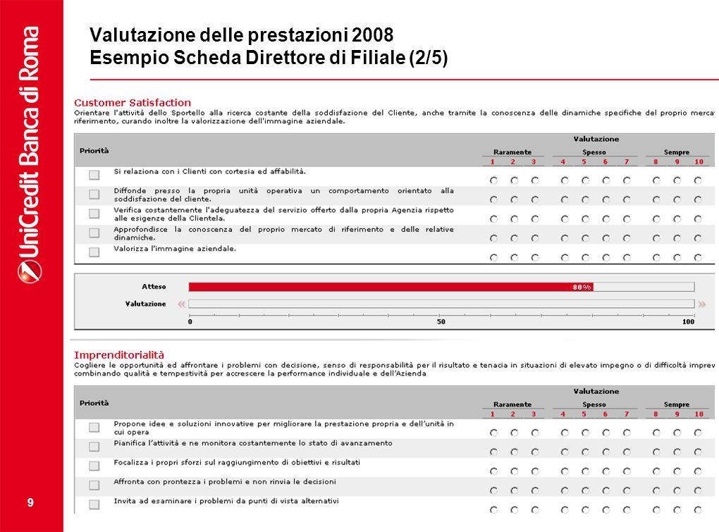 Valutazione delle prestazioni 2008 Esempio Scheda Direttore di Filiale (2/5)