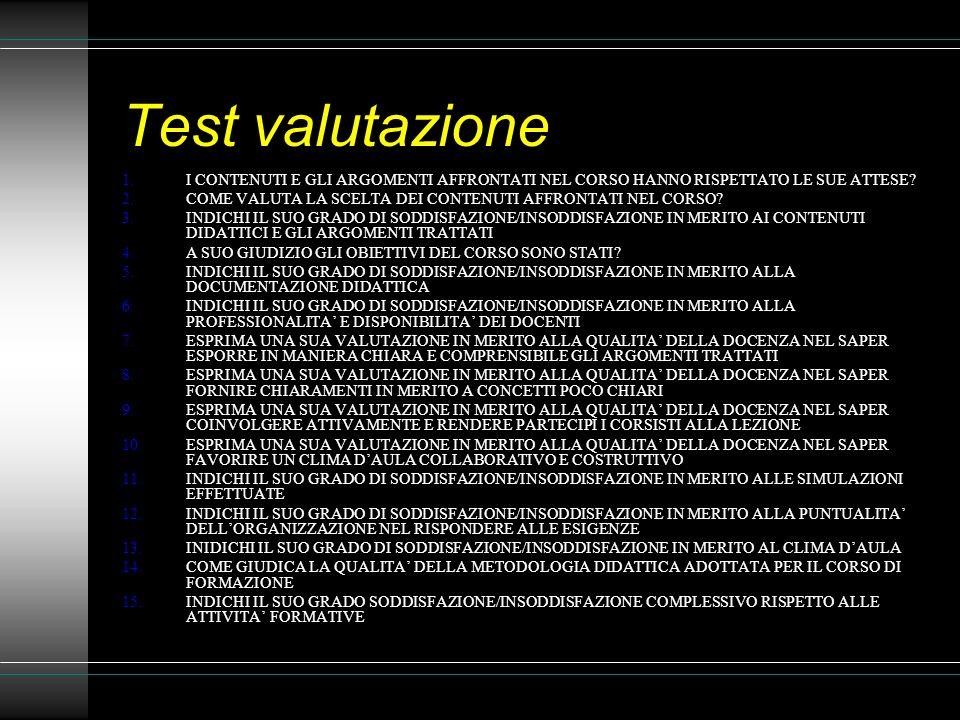 Test valutazione I CONTENUTI E GLI ARGOMENTI AFFRONTATI NEL CORSO HANNO RISPETTATO LE SUE ATTESE