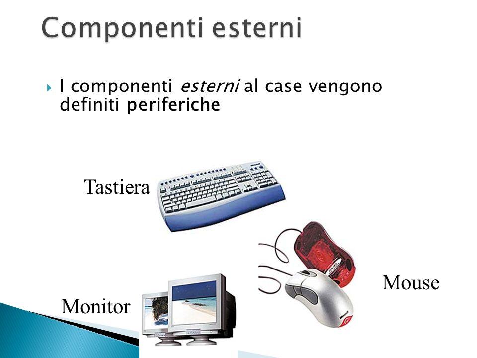 Componenti esterni Tastiera Mouse Monitor
