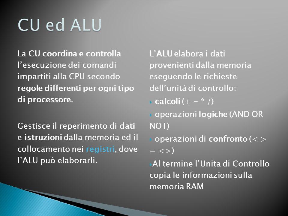 CU ed ALU La CU coordina e controlla l'esecuzione dei comandi impartiti alla CPU secondo regole differenti per ogni tipo di processore.