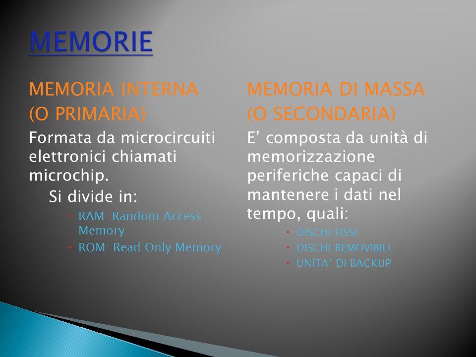MEMORIE MEMORIA INTERNA (O PRIMARIA) MEMORIA DI MASSA (O SECONDARIA)
