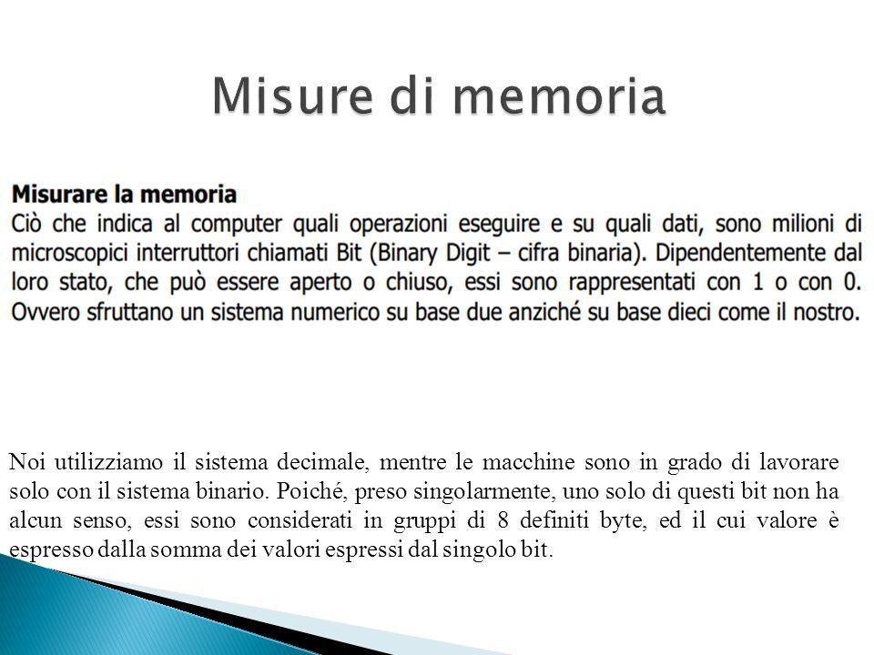Misure di memoria