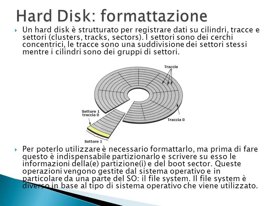 Hard Disk: formattazione