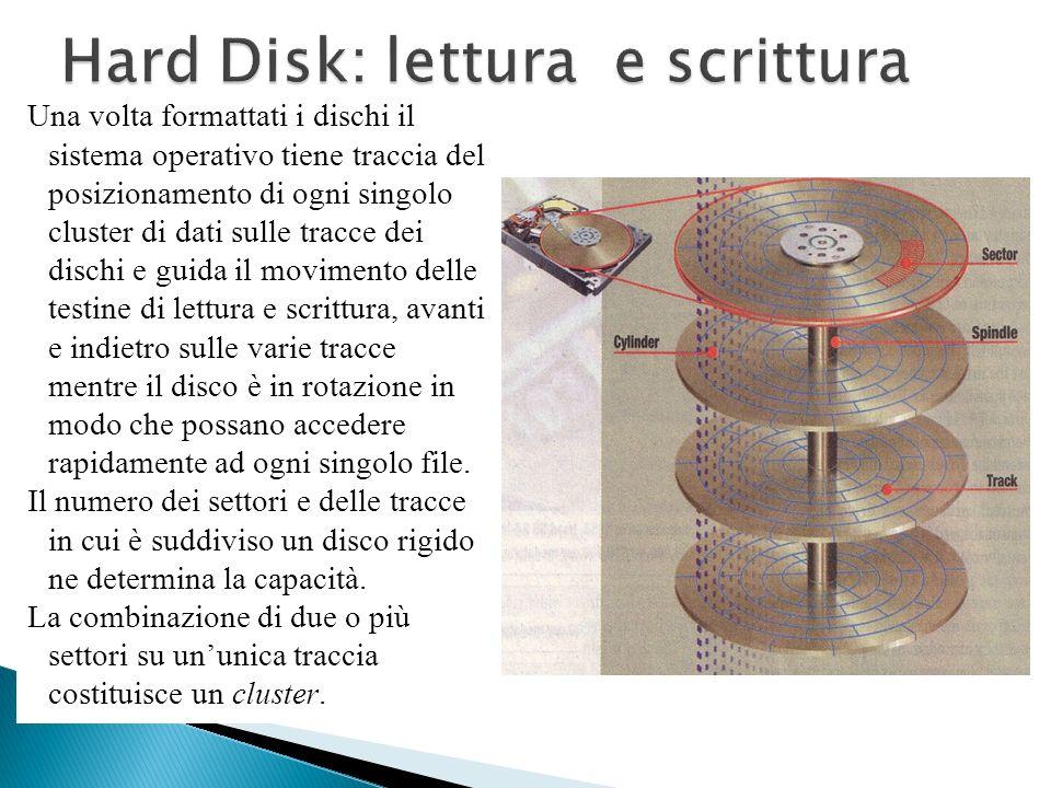 Hard Disk: lettura e scrittura
