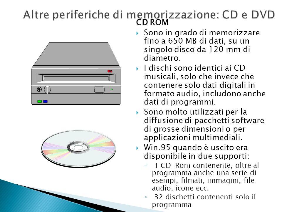 Altre periferiche di memorizzazione: CD e DVD
