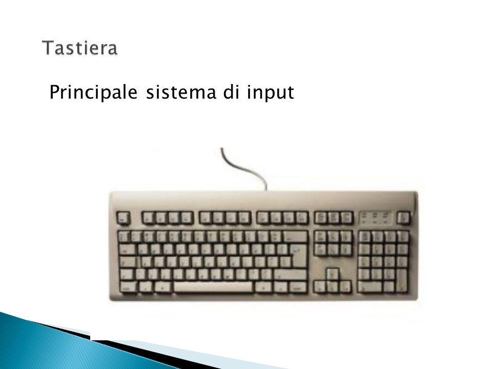 Tastiera Principale sistema di input