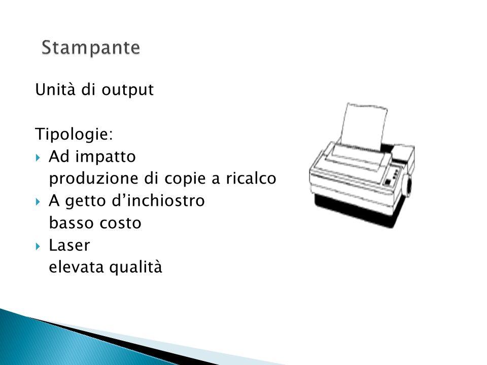 Stampante Unità di output Tipologie: Ad impatto
