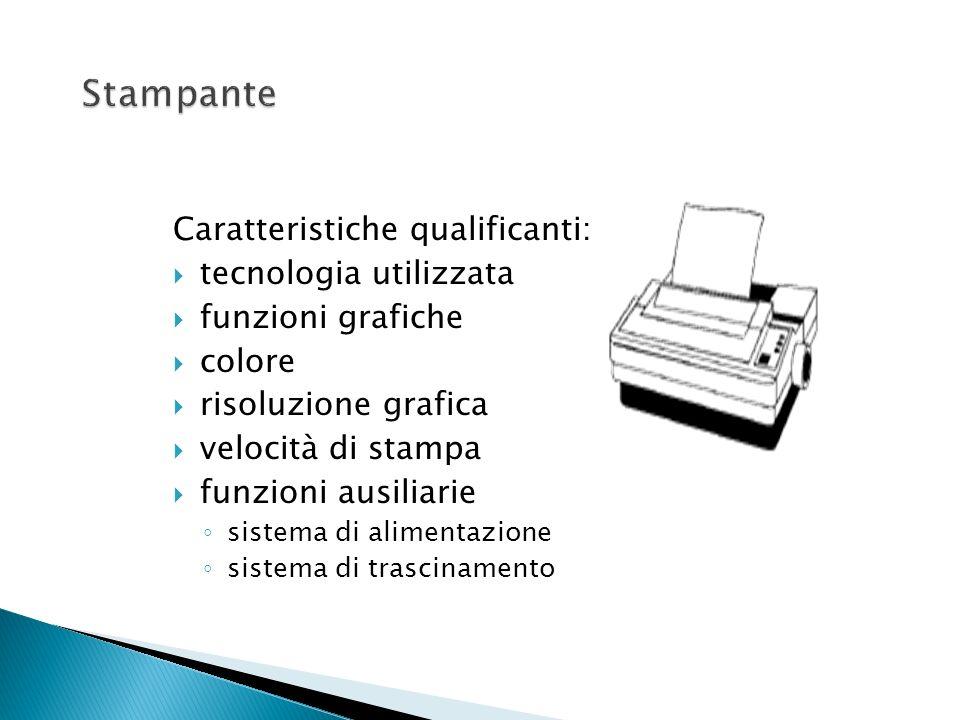 Stampante Caratteristiche qualificanti: tecnologia utilizzata