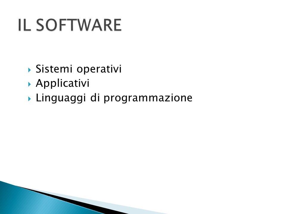 IL SOFTWARE Sistemi operativi Applicativi Linguaggi di programmazione
