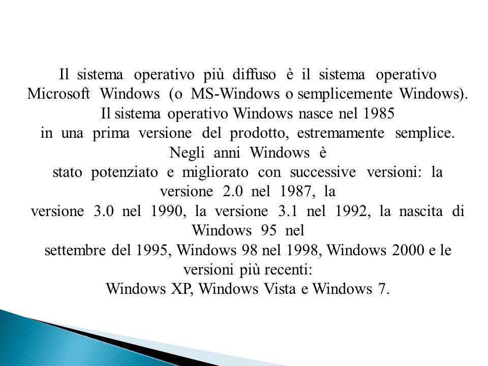 Windows XP, Windows Vista e Windows 7.