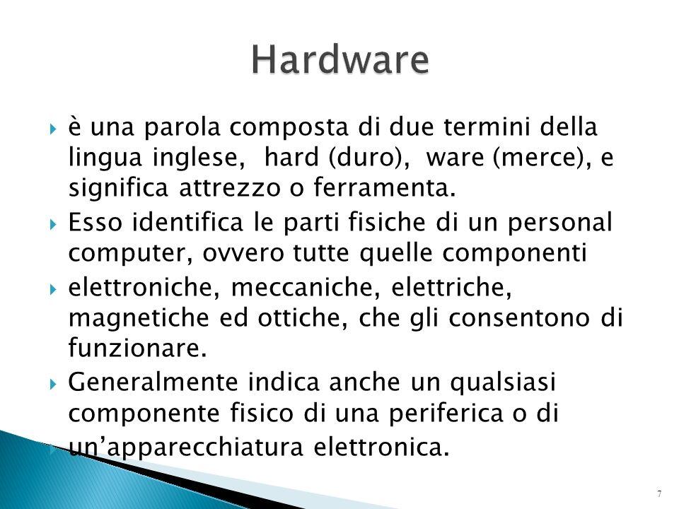Hardware è una parola composta di due termini della lingua inglese, hard (duro), ware (merce), e significa attrezzo o ferramenta.