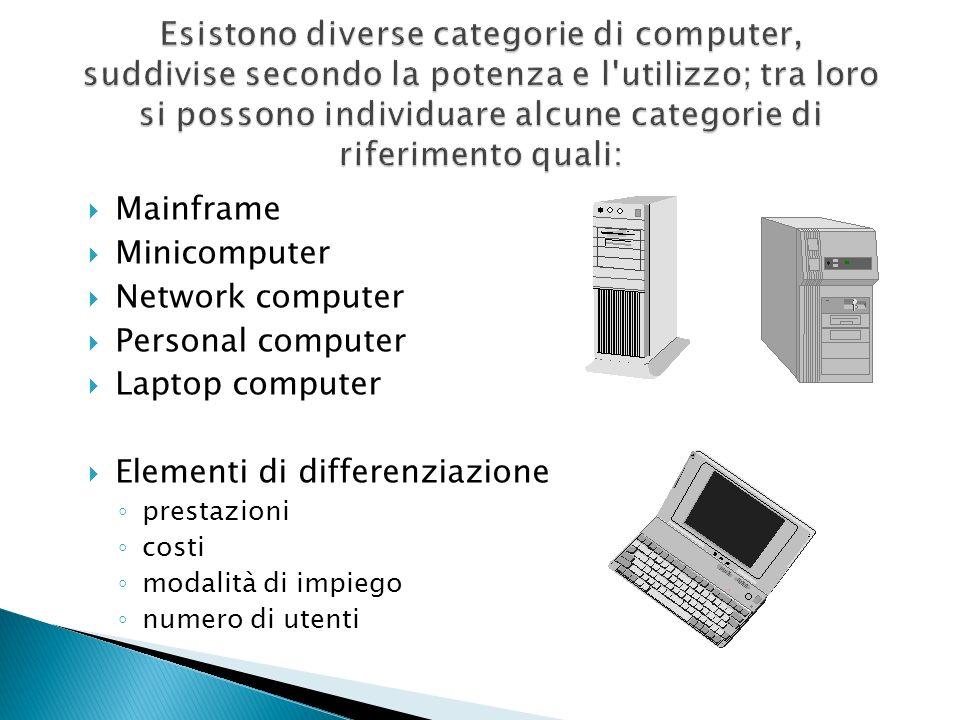 Esistono diverse categorie di computer, suddivise secondo la potenza e l utilizzo; tra loro si possono individuare alcune categorie di riferimento quali: