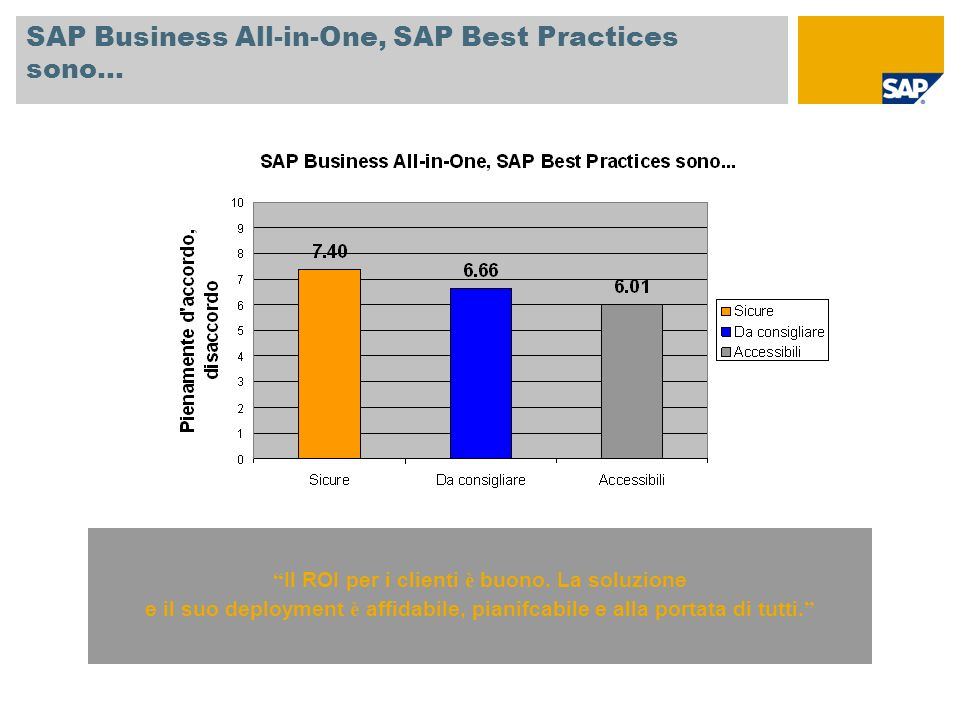 SAP Business All-in-One, SAP Best Practices sono…