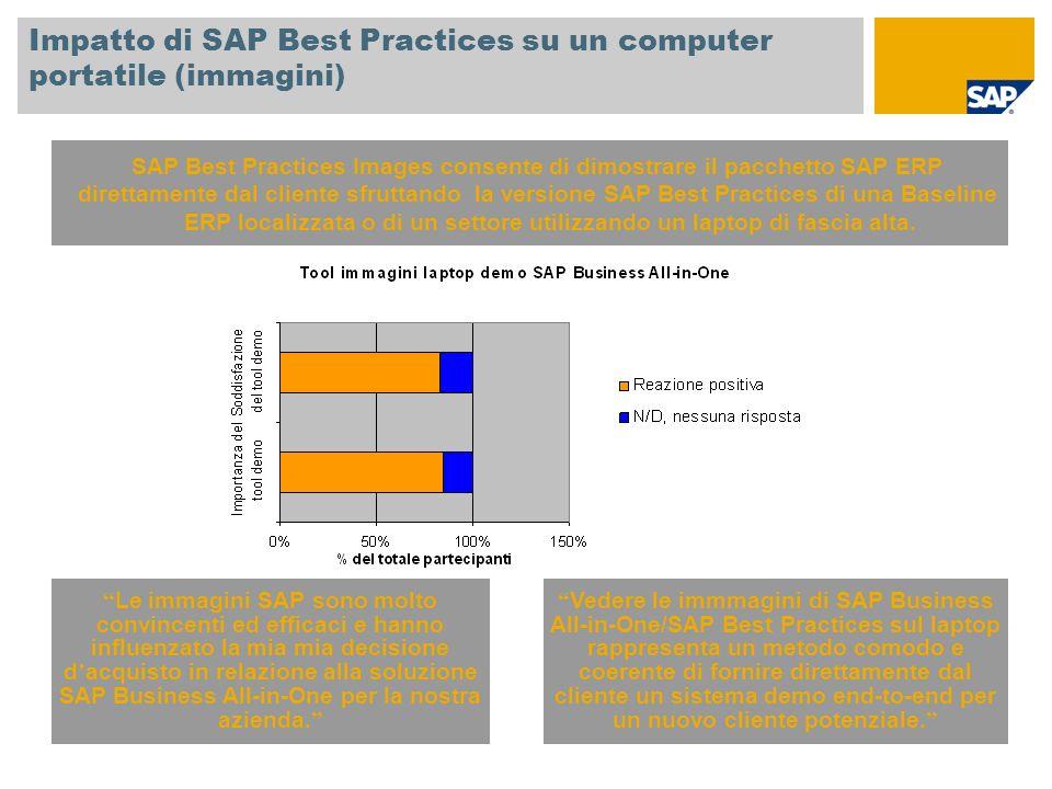 Impatto di SAP Best Practices su un computer portatile (immagini)