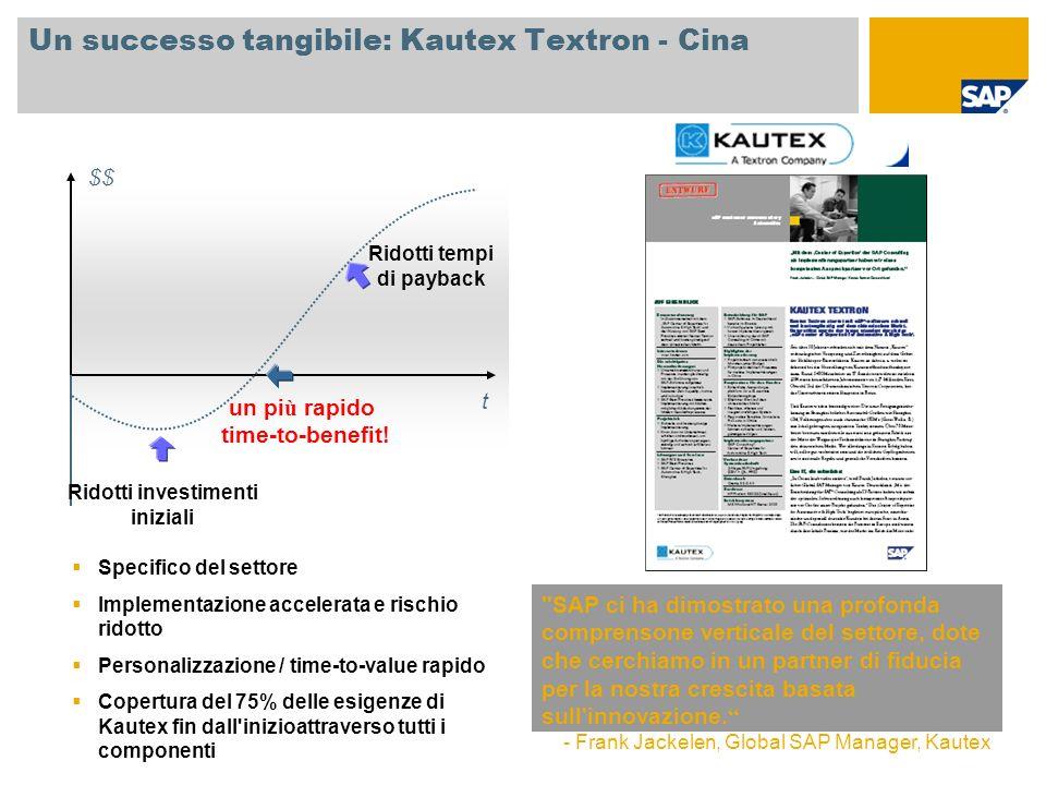 Un successo tangibile: Kautex Textron - Cina