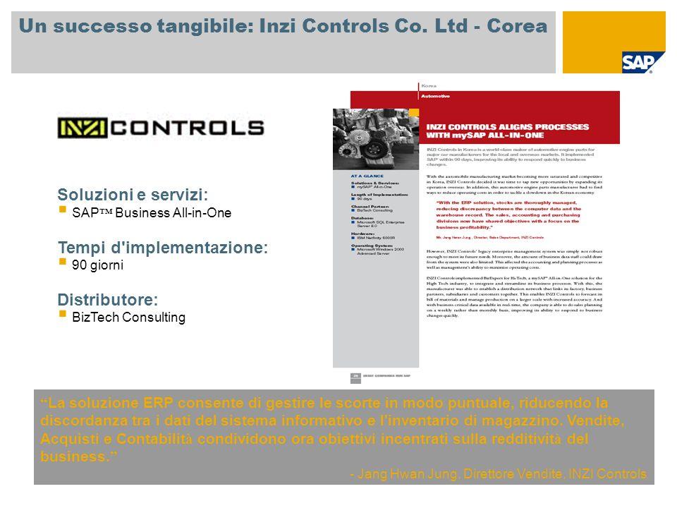Un successo tangibile: Inzi Controls Co. Ltd - Corea