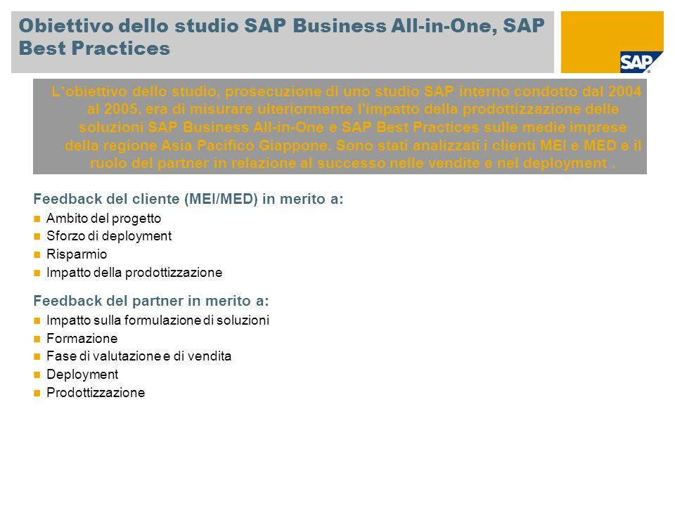 Obiettivo dello studio SAP Business All-in-One, SAP Best Practices