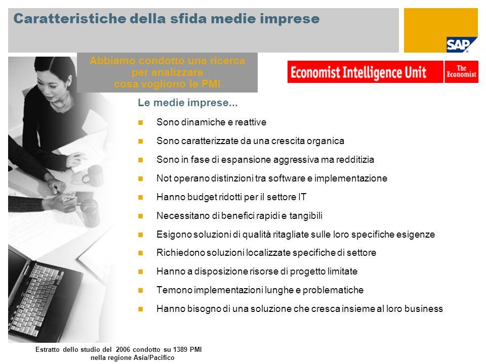 Caratteristiche della sfida medie imprese