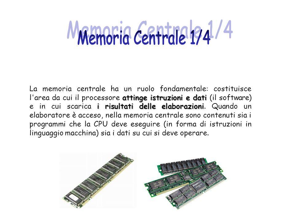 Memoria Centrale 1/4