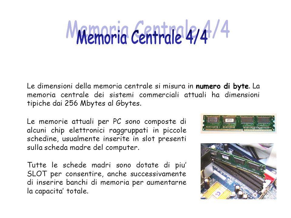 Memoria Centrale 4/4