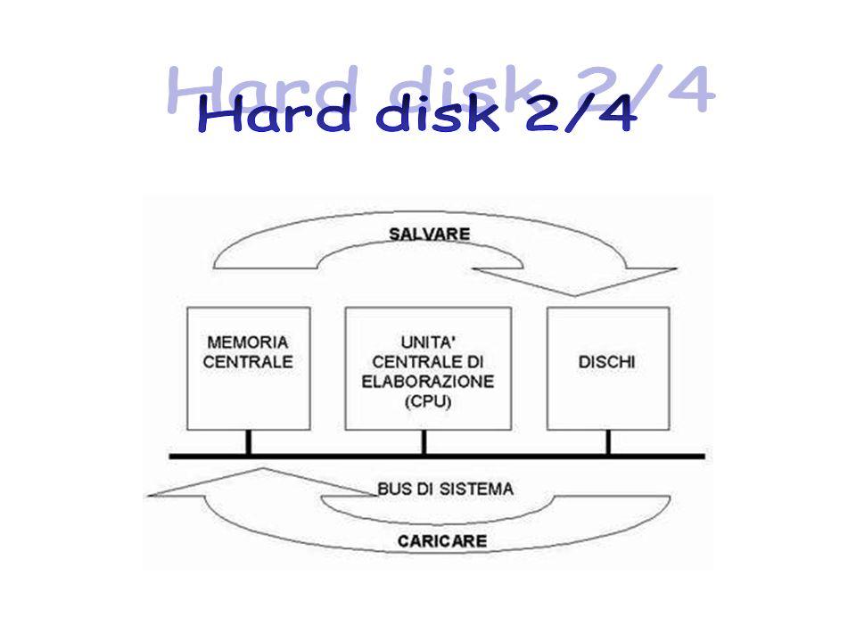 Hard disk 2/4