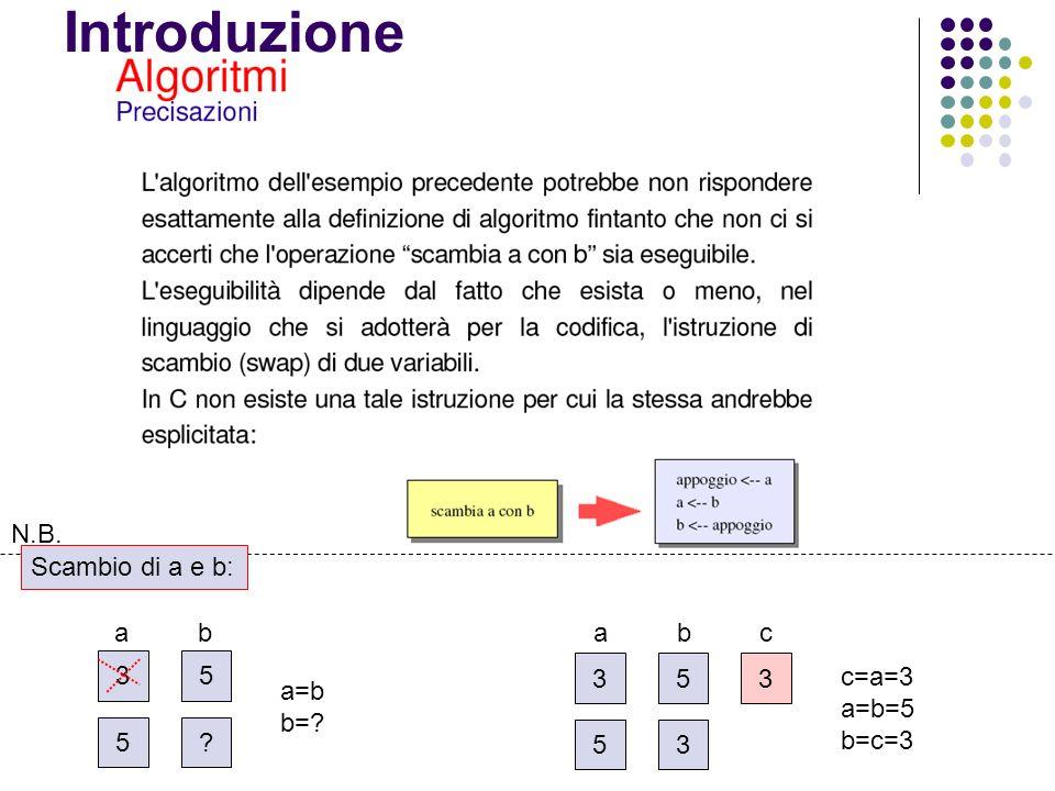 Introduzione N.B. Scambio di a e b: a b a b c 3 5 3 5 3 c=a=3 a=b=5