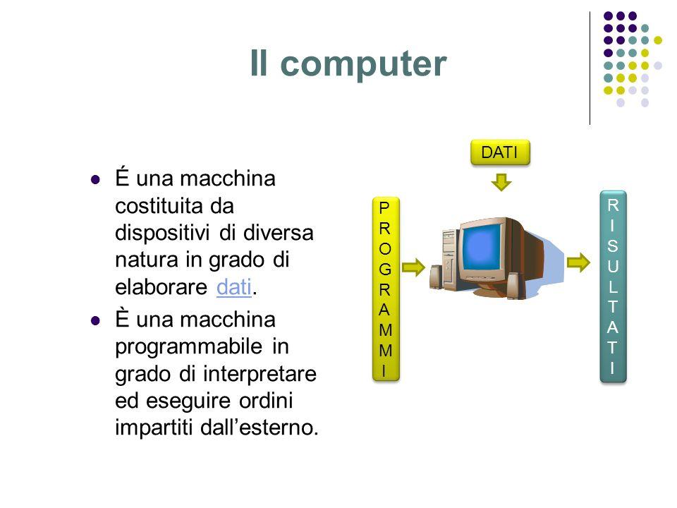 Il computer DATI. É una macchina costituita da dispositivi di diversa natura in grado di elaborare dati.