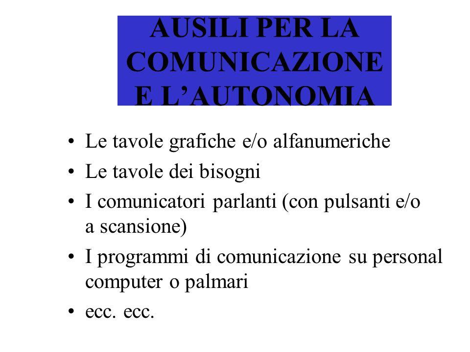 AUSILI PER LA COMUNICAZIONE E L'AUTONOMIA