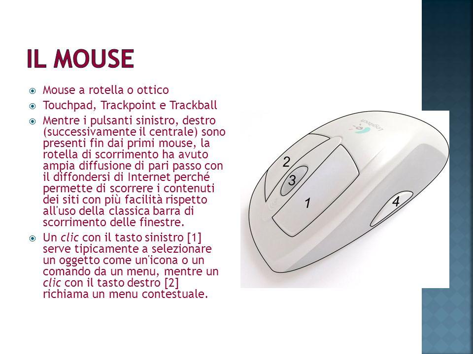 IL MOUSE Mouse a rotella o ottico Touchpad, Trackpoint e Trackball