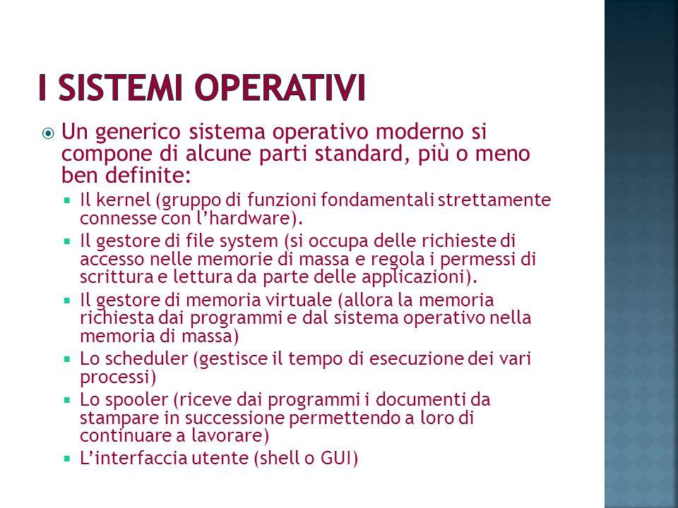 I SISTEMI OPERATIVI Un generico sistema operativo moderno si compone di alcune parti standard, più o meno ben definite: