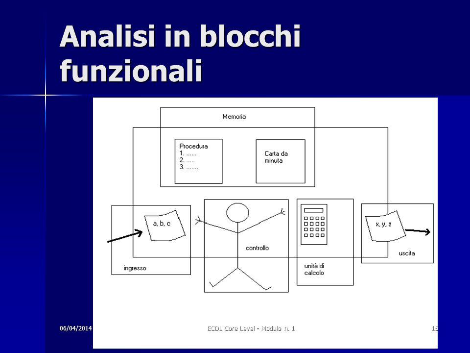 Analisi in blocchi funzionali