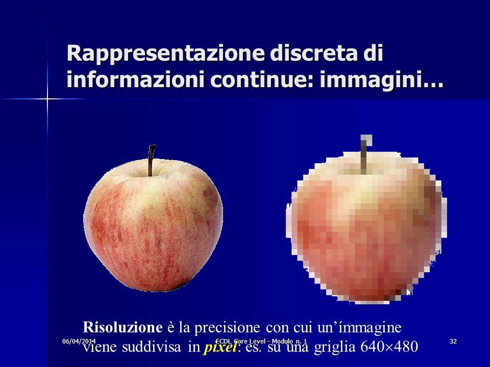 Rappresentazione discreta di informazioni continue: immagini…