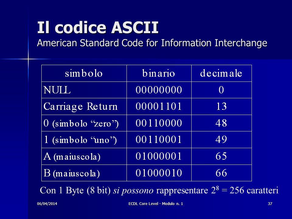 Il codice ASCII American Standard Code for Information Interchange