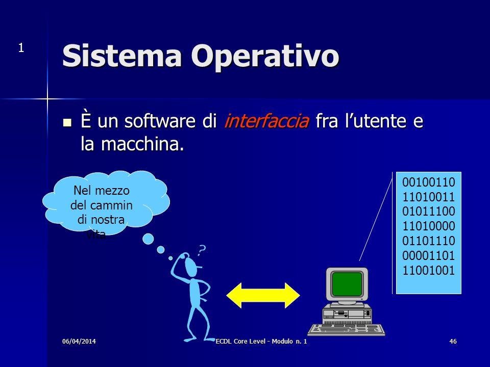 Sistema Operativo 1. È un software di interfaccia fra l'utente e la macchina. Nel mezzo del cammin di nostra vita…