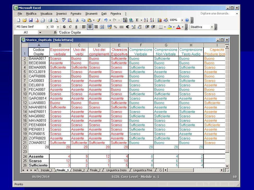ECDL Core Level - Modulo n. 1