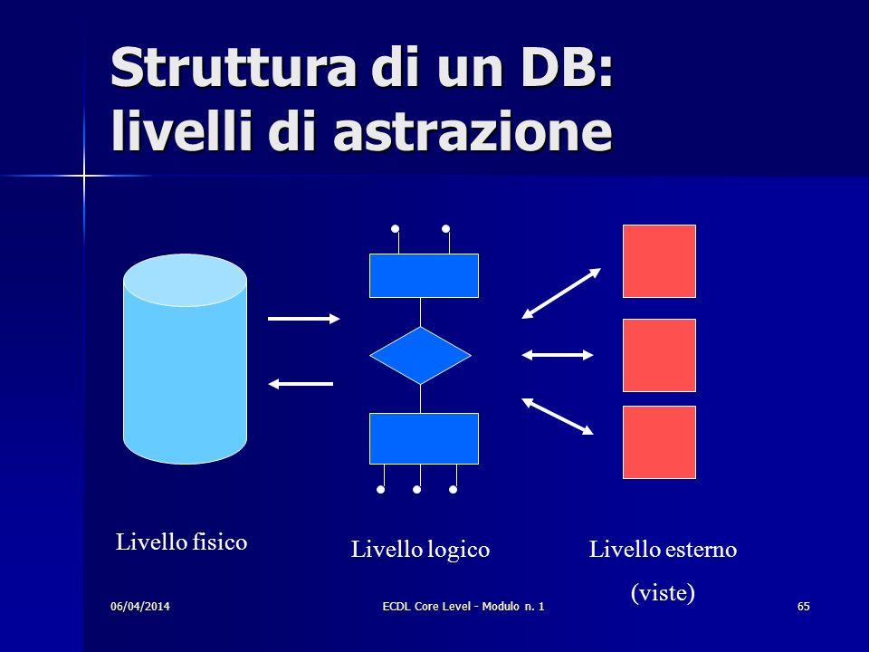 Struttura di un DB: livelli di astrazione